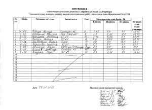 Протокол_Контрольна_Українська мова та література 001